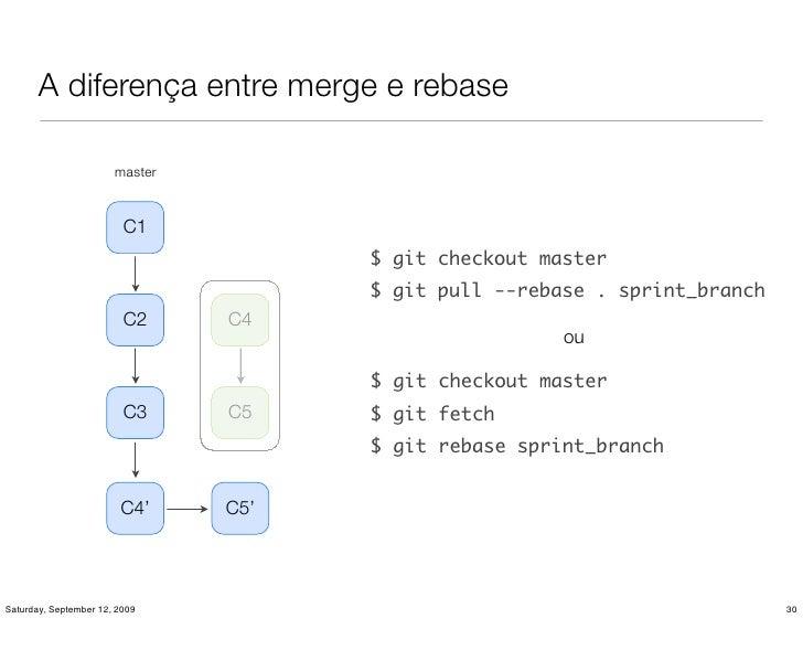 A diferença entre merge e rebase                         master                             C1                            ...