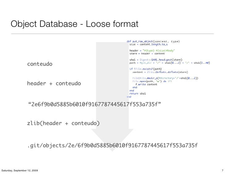 Object Database - Loose format                       conteudo                      header + conteudo                      ...