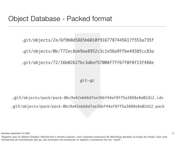 Object Database - Packed format                     .git/objects/2e/6f9b0d5885b6010f9167787445617f553a735f                ...