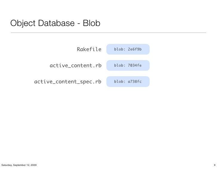 Object Database - Blob                                          Rakefile   blob: 2e6f9b                                   ...