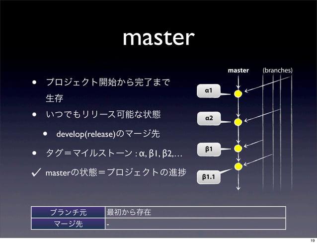 master                                       master   (branches)•   プロジェクト開始から完了まで                                α1    生存...