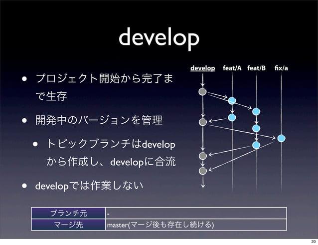 develop                              develop   feat/A feat/B   fix/a•   プロジェクト開始から完了ま    で生存•   開発中のバージョンを管理    •   トピックブラ...