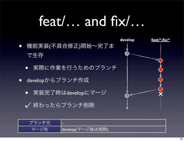 feat/… and fix/…                                   develop   feat/*,fix/*•   機能実装(不具合修正)開始∼完了ま    で生存    •   実際に作業を行うためのブラン...