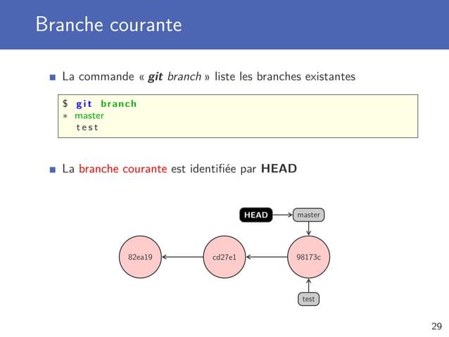 Branche courante La commande « git branch » liste les branches existantes $ g i t branch ∗ master t e s t La branche coura...