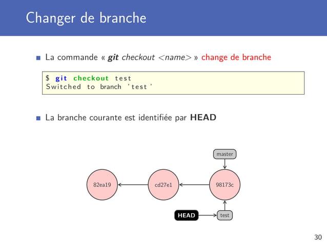Changer de branche La commande « git checkout name » change de branche $ g i t checkout t e s t Switched to branch ' te st...