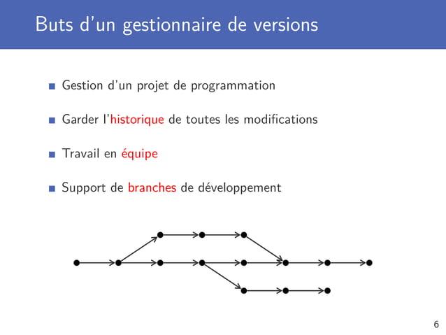 Buts d'un gestionnaire de versions Gestion d'un projet de programmation Garder l'historique de toutes les modifications Tra...
