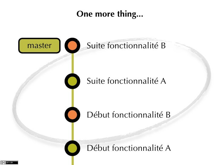 One more thing...master     Suite fonctionnalité B           Suite fonctionnalité A           Début fonctionnalité B      ...