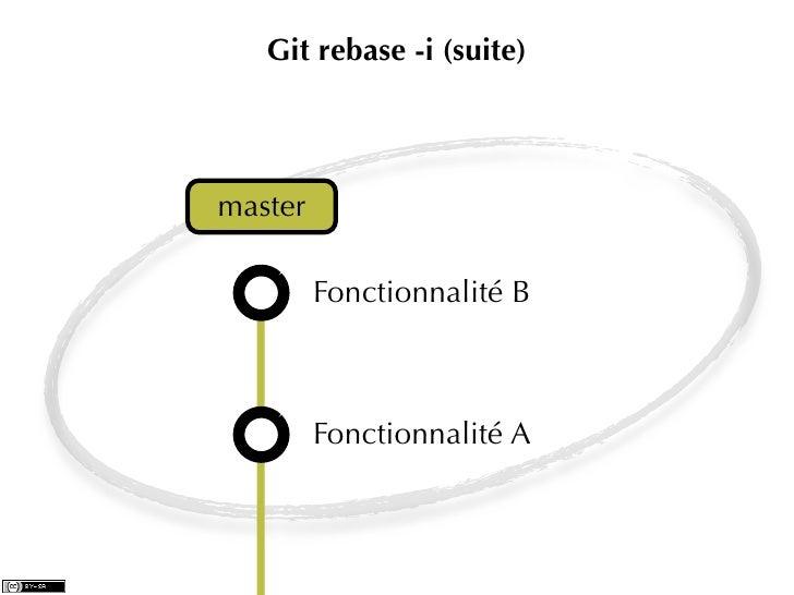 Git rebase -i (suite)master         Fonctionnalité B         Fonctionnalité A