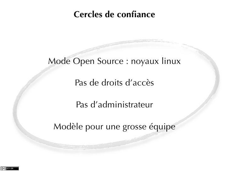 Cercles de confianceMode Open Source : noyaux linux      Pas de droits d'accès      Pas d'administrateur Modèle pour une gr...
