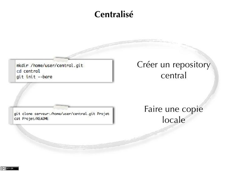 Centralisé             Créer un repository                   central              Faire une copie                   locale