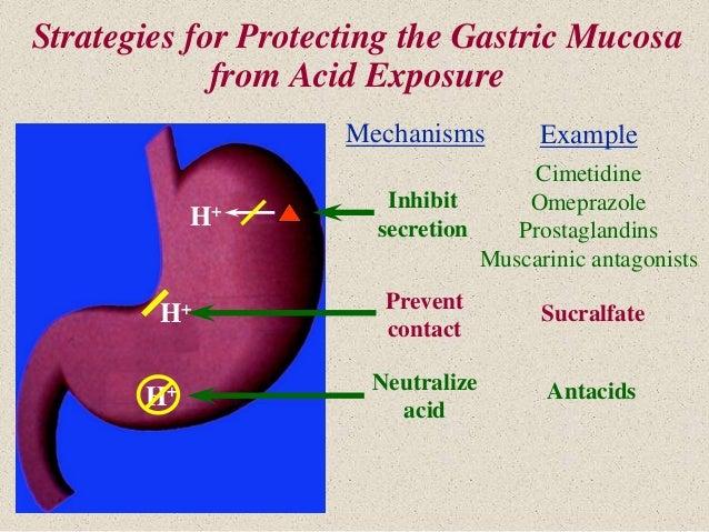 carafate for pancreatitis
