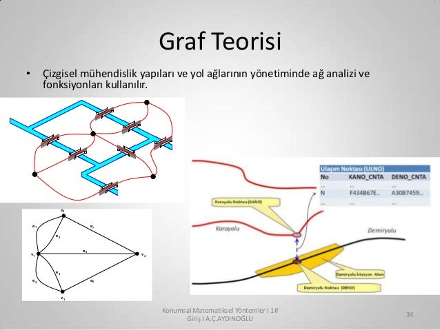 graf teorisi essay View academics in graf teorisi on academiaedu.