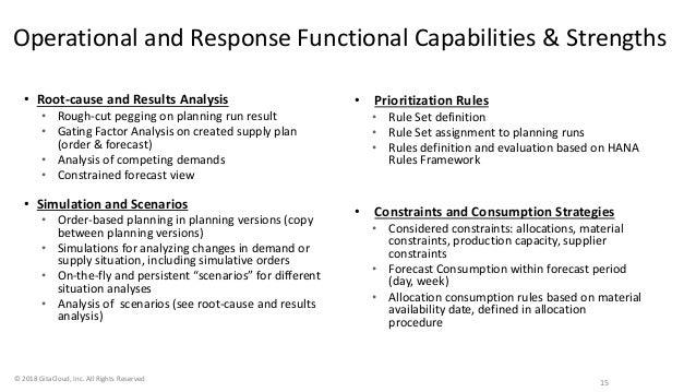 gitacloud sap integrated business planning ibp order based planning