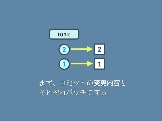 2   =       master     =     topic1                             移動        2   =        topic        1        次に topic を ma...