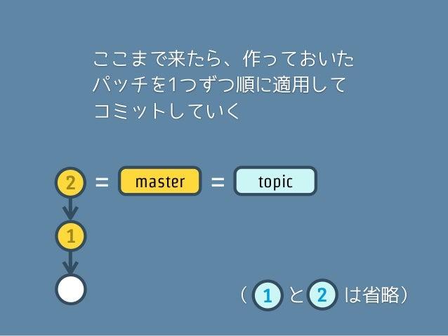 差分を適用してコミット              12   =   master   =   topic1
