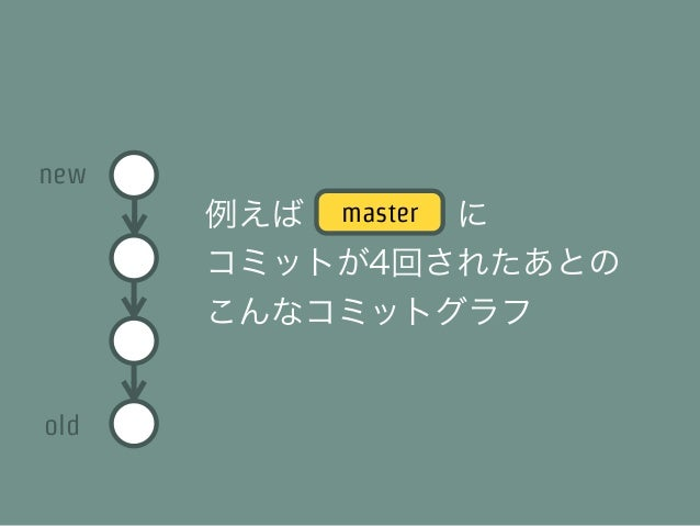 new   =   master   イマココ!!old