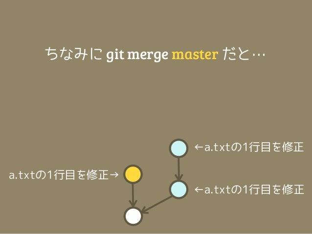 Point   merge だとコミットがいくつあろうとコンフリクト解消は1回だけ