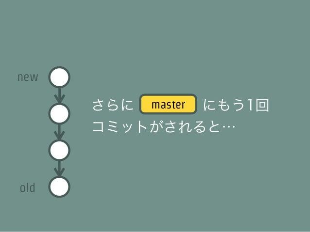 new!   =   master   イマココ!!old