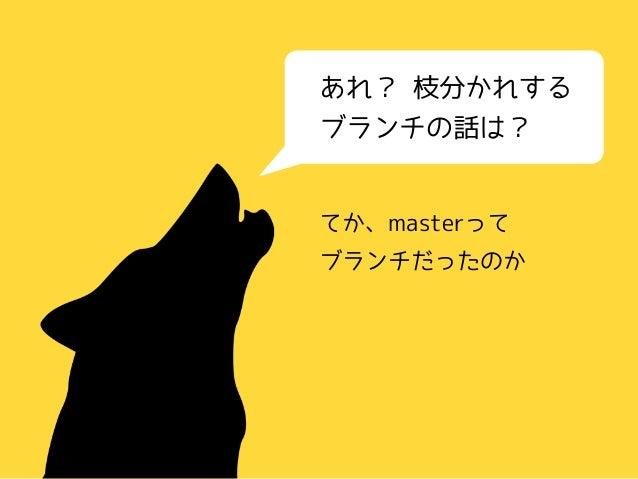 git branch topic master