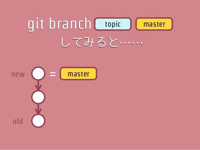 !?new   =   master   =   topicold