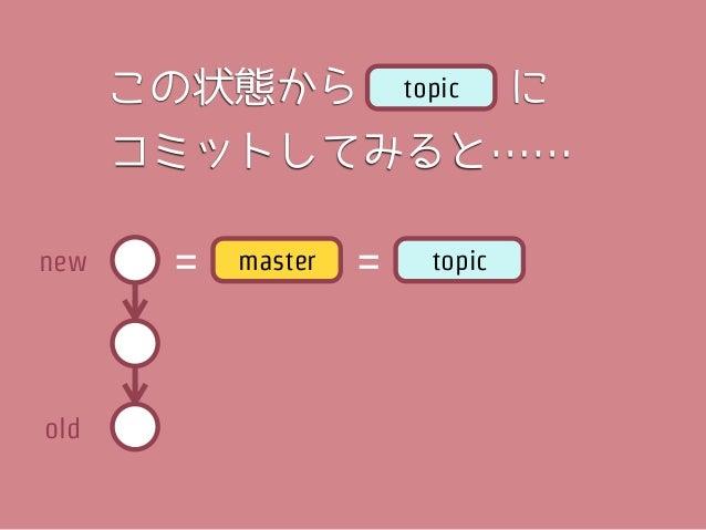 new!       =        topic   伸びた!!       =   masterold