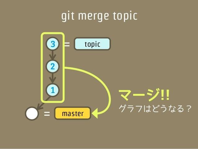 3   =   topic   =   master21                    !?