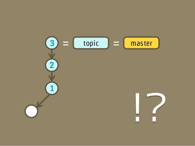 3   =        topic2    1=       master                         ←これが