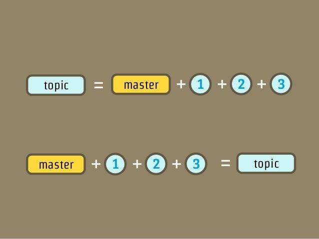 topic   =   master     +   1   +   2   +   3マージ後の                master    =       topic