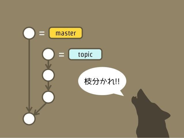 マージ後の   master   ≠   topic