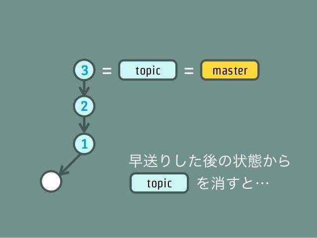 3   =   master21                 ん?
