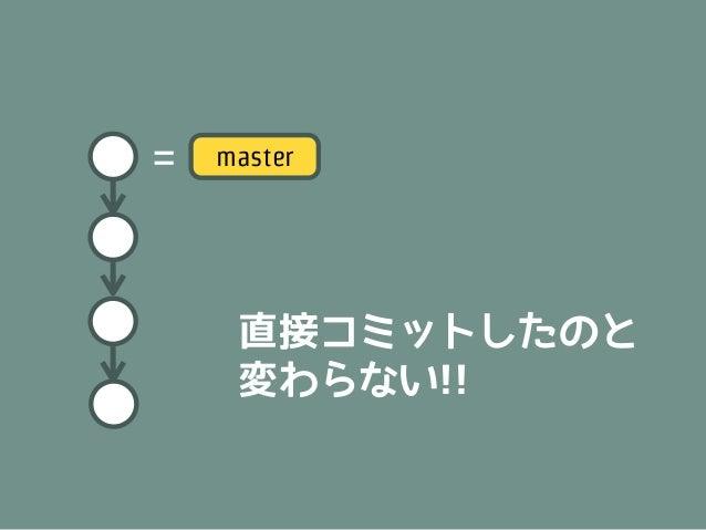 \    の霊圧が消えた…!?/  topic  =   master