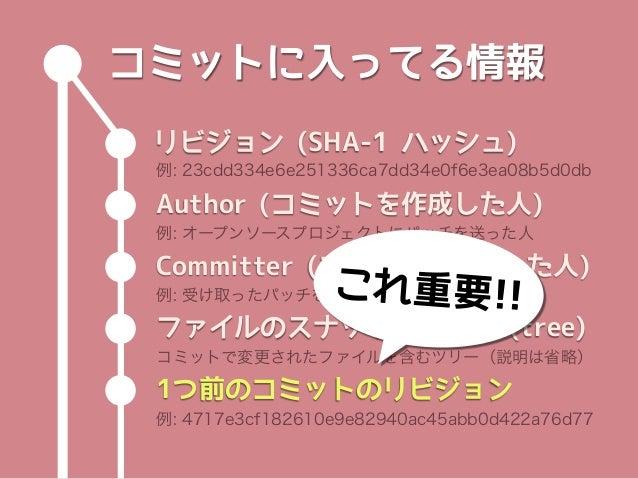 コミットに入ってる情報 リビジョン (SHA-1 ハッシュ) 例: 23cdd334e6e251336ca7dd34e0f6e3ea08b5d0db Author (コミットを作成した人) 例: オープンソースプロジェクトにパッチを送った人 C...