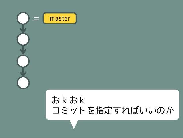 =   master    で、どれが topic の    コミットだっけ……