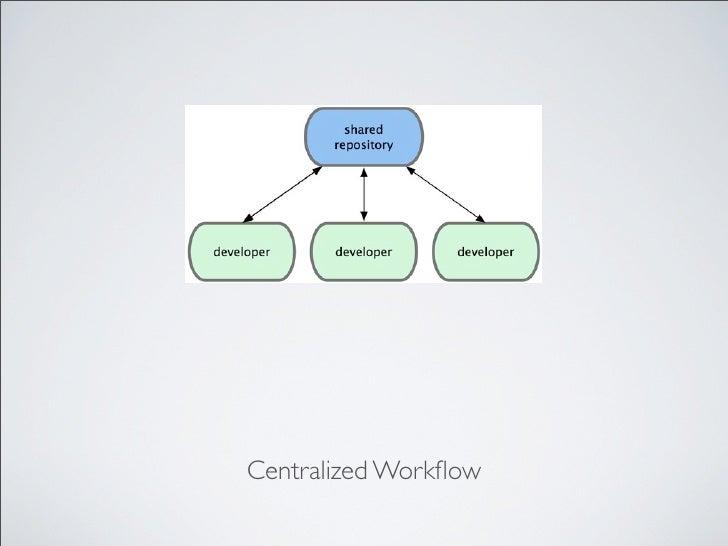 Centralized Workflow