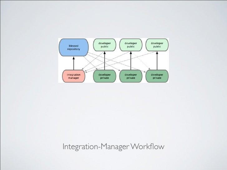 Integration-Manager Workflow