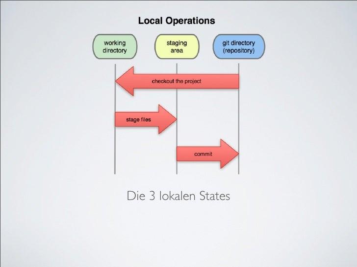 Die 3 lokalen States
