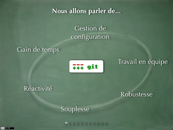 Git Chti JUG Slide 3