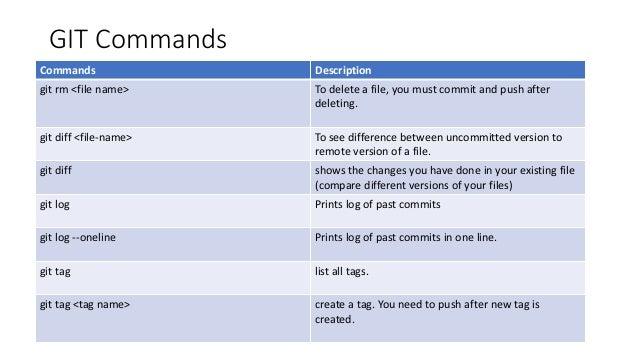 Git commands