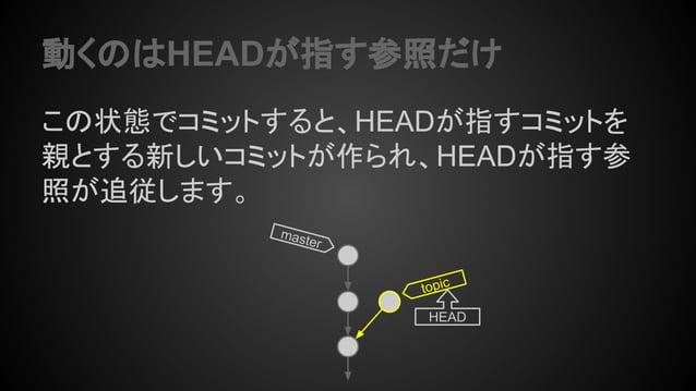 動くのはHEADが指す参照だけ この状態でコミットすると、HEADが指すコミットを 親とする新しいコミットが作られ、HEADが指す参 照が追従します。 HEAD topic master