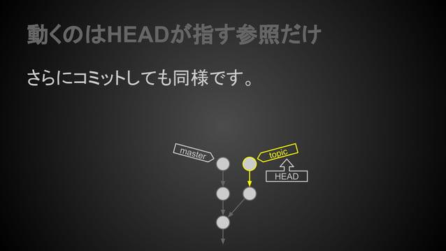 動くのはHEADが指す参照だけ さらにコミットしても同様です。 HEAD topicmaster