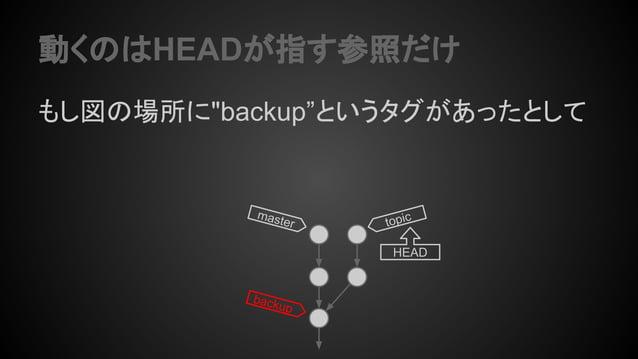 """動くのはHEADが指す参照だけ もし図の場所に""""backup""""というタグがあったとして HEAD topicmaster backup"""