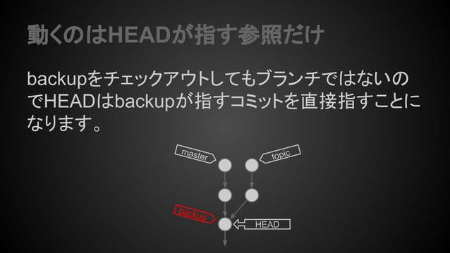 動くのはHEADが指す参照だけ backupをチェックアウトしてもブランチではないの でHEADはbackupが指すコミットを直接指すことに なります。 topicmaster backup HEAD