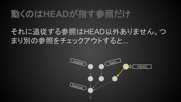 動くのはHEADが指す参照だけ それに追従する参照はHEAD以外ありません。つ まり別の参照をチェックアウトすると... topicmaster HEAD backup
