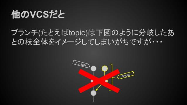 他のVCSだと ブランチ(たとえばtopic)は下図のように分岐したあ との枝全体をイメージしてしまいがちですが・・・ topic master