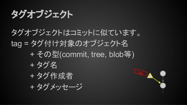 タグオブジェクト タグオブジェクトはコミットに似ています。 tag = タグ付け対象のオブジェクト名 + その型(commit, tree, blob等) + タグ名 + タグ作成者 + タグメッセージ tag