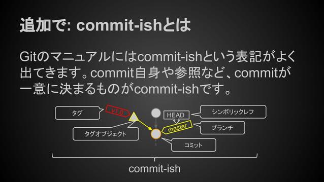 追加で: commit-ishとは Gitのマニュアルにはcommit-ishという表記がよく 出てきます。commit自身や参照など、commitが 一意に決まるものがcommit-ishです。 v1.0 コミット master タグ ブラン...