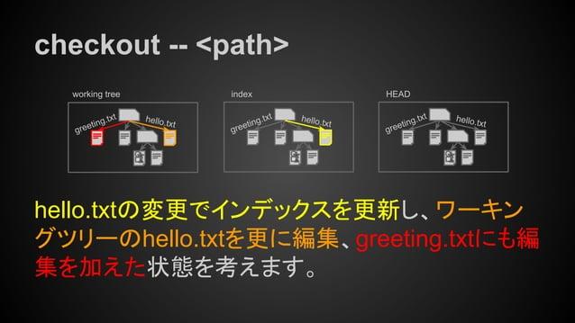 checkout -- <path> hello.txtの変更でインデックスを更新し、ワーキン グツリーのhello.txtを更に編集、greeting.txtにも編 集を加えた状態を考えます。 working tree index hello...