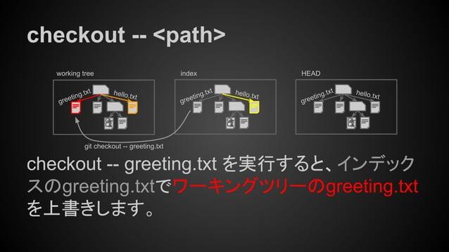 checkout -- <path> checkout -- greeting.txt を実行すると、インデック スのgreeting.txtでワーキングツリーのgreeting.txt を上書きします。 working tree index ...