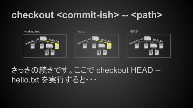 checkout <commit-ish> -- <path> さっきの続きです。ここで checkout HEAD -- hello.txt を実行すると・・・ working tree index hello.txt greeting.tx...