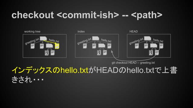 checkout <commit-ish> -- <path> インデックスのhello.txtがHEADのhello.txtで上書 きされ・・・ working tree index hello.txt greeting.txthello.t...